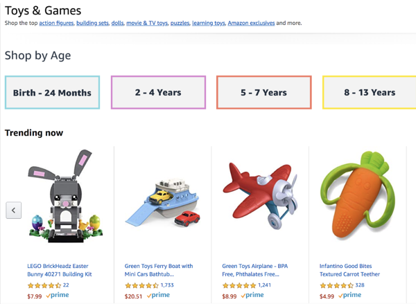 Selling on Amazon Toy Category